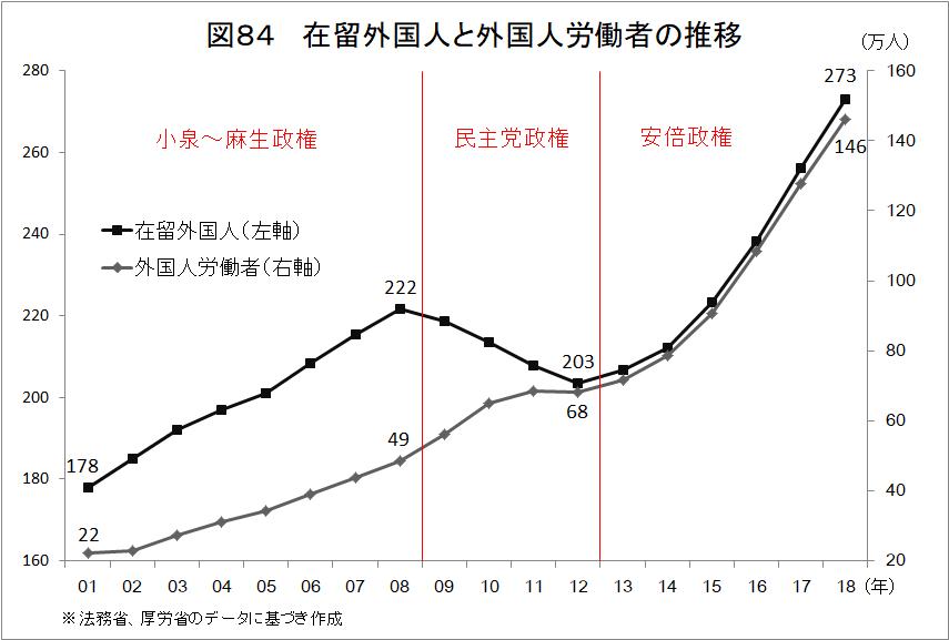 f:id:anti-tax-increase:20190907004823p:plain