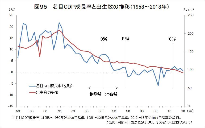 f:id:anti-tax-increase:20191015133947p:plain