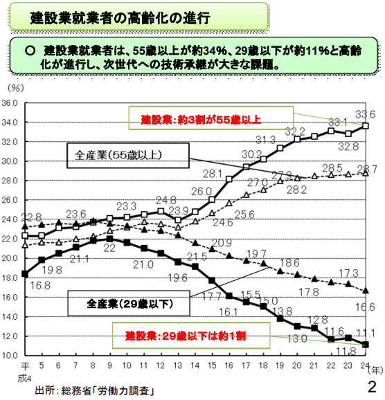 f:id:anti-tax-increase:20191015135522p:plain
