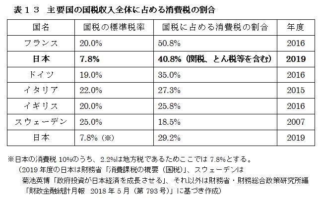 f:id:anti-tax-increase:20191021220819p:plain