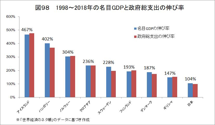 f:id:anti-tax-increase:20191021222316p:plain