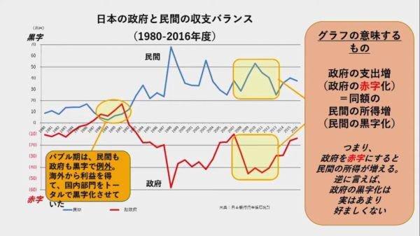 f:id:anti-tax-increase:20191112140947p:plain