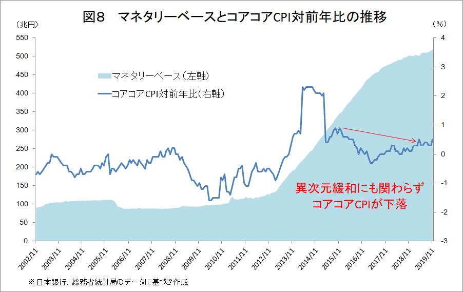 f:id:anti-tax-increase:20200116064859p:plain