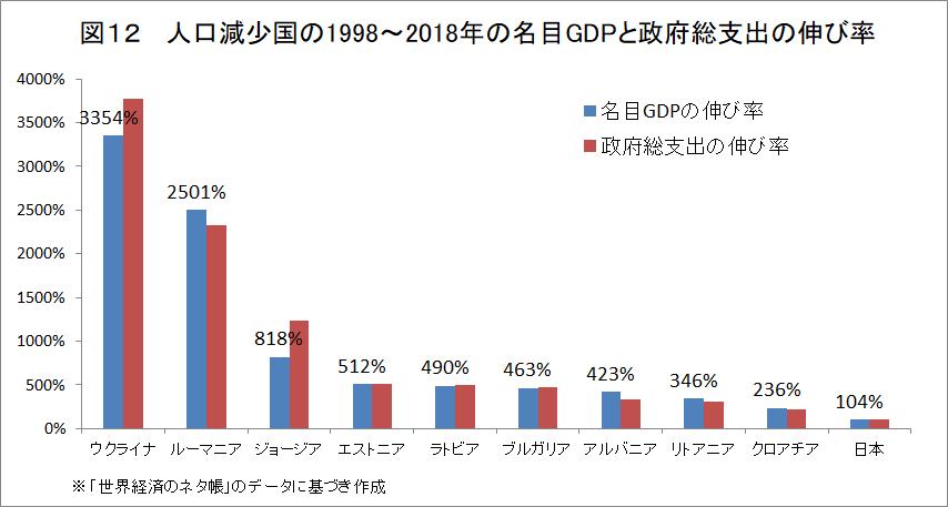 f:id:anti-tax-increase:20200121154444p:plain