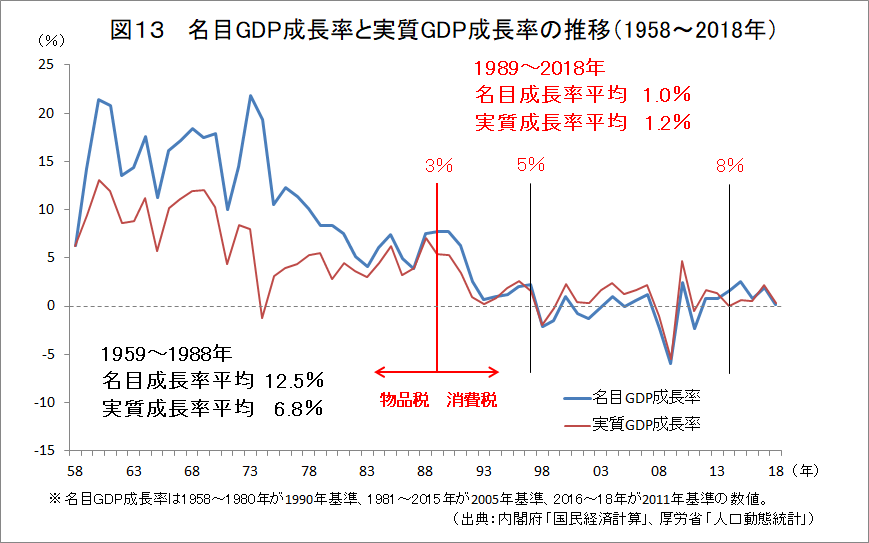 f:id:anti-tax-increase:20200121160137p:plain