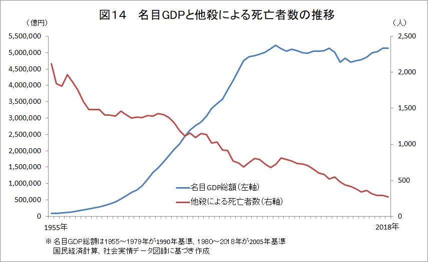 f:id:anti-tax-increase:20200121161816p:plain