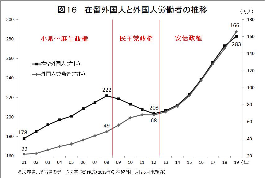 f:id:anti-tax-increase:20200201192053p:plain