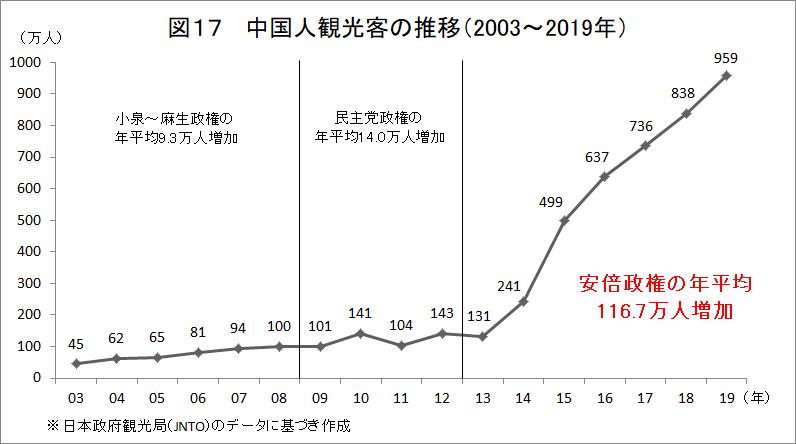 f:id:anti-tax-increase:20200201193213p:plain
