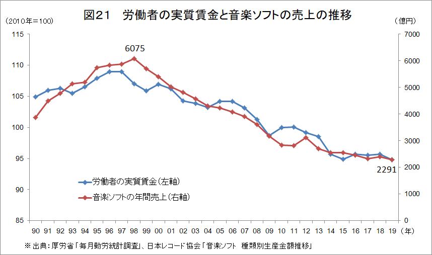 f:id:anti-tax-increase:20200223092648p:plain