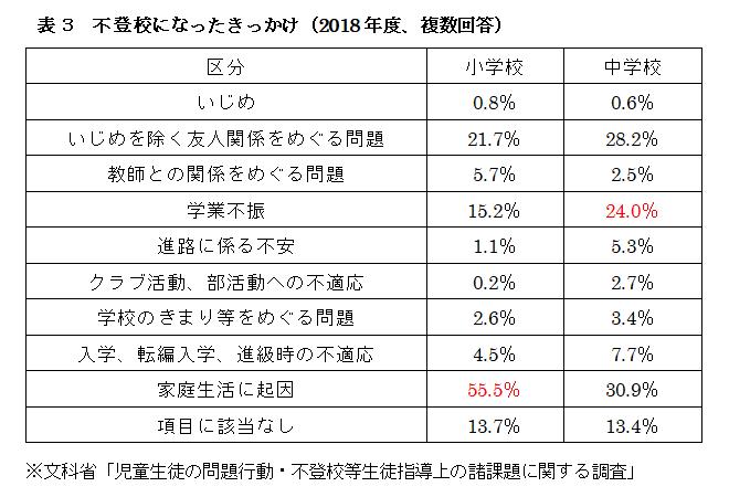 f:id:anti-tax-increase:20200310132151p:plain