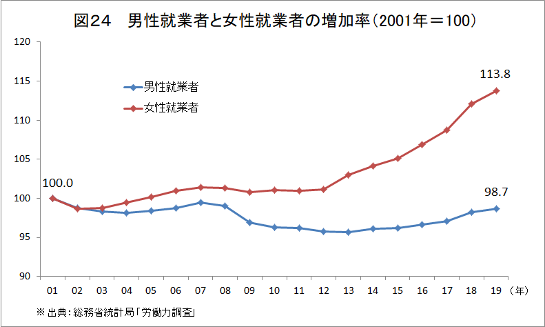 f:id:anti-tax-increase:20200310143930p:plain