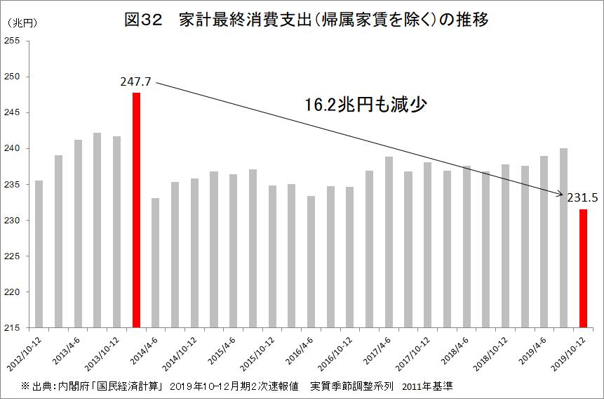 f:id:anti-tax-increase:20200421171823p:plain