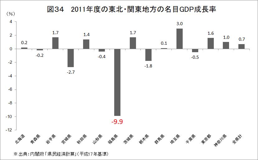 f:id:anti-tax-increase:20200501200724p:plain