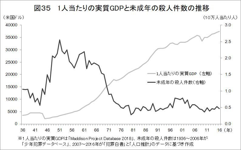 f:id:anti-tax-increase:20200501204030p:plain