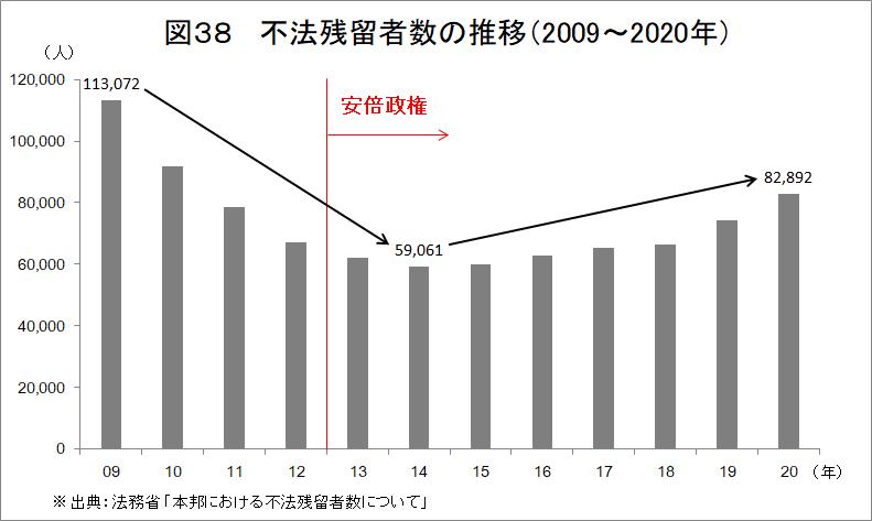 f:id:anti-tax-increase:20200515114255p:plain