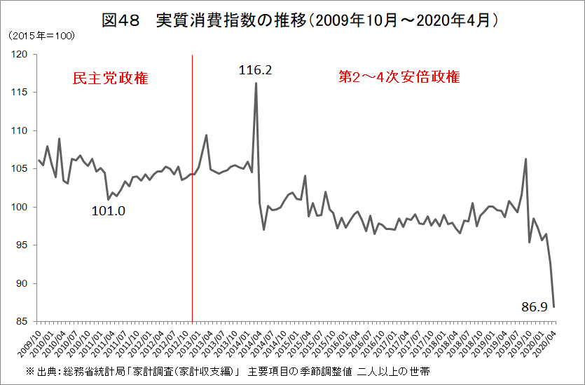 f:id:anti-tax-increase:20200613164949p:plain