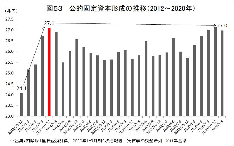 f:id:anti-tax-increase:20200620120014p:plain