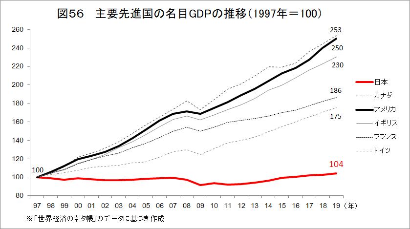 f:id:anti-tax-increase:20200620125205p:plain