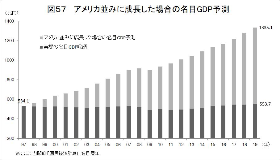 f:id:anti-tax-increase:20200620125738p:plain