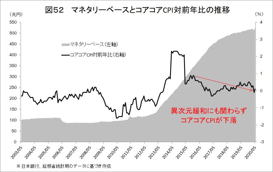 f:id:anti-tax-increase:20200620131727p:plain
