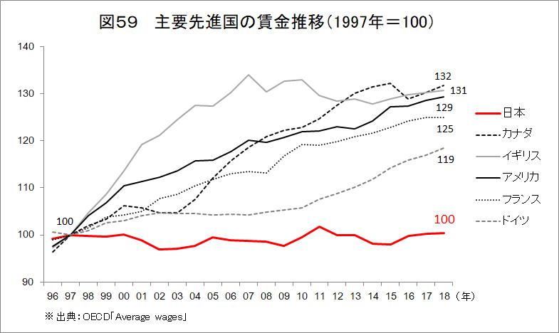 f:id:anti-tax-increase:20200703155529p:plain