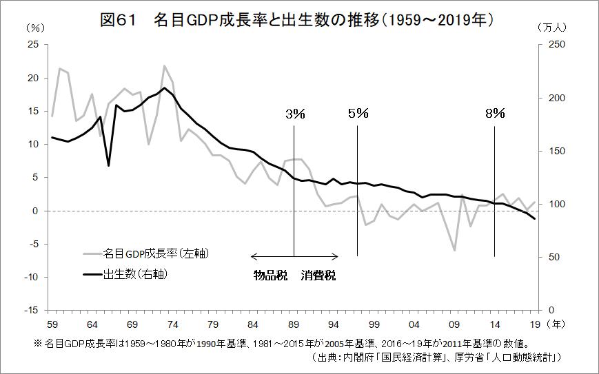 f:id:anti-tax-increase:20200703181541p:plain