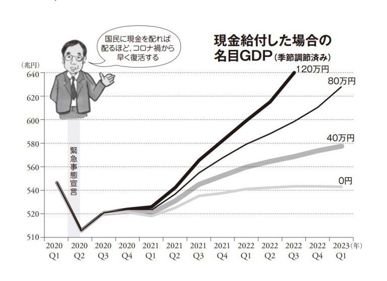 f:id:anti-tax-increase:20210611112448p:plain