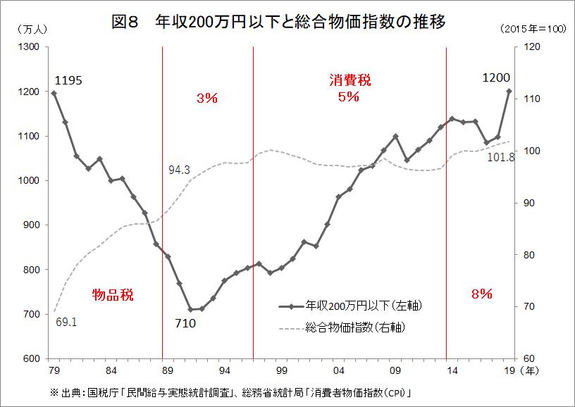 f:id:anti-tax-increase:20210725015809p:plain