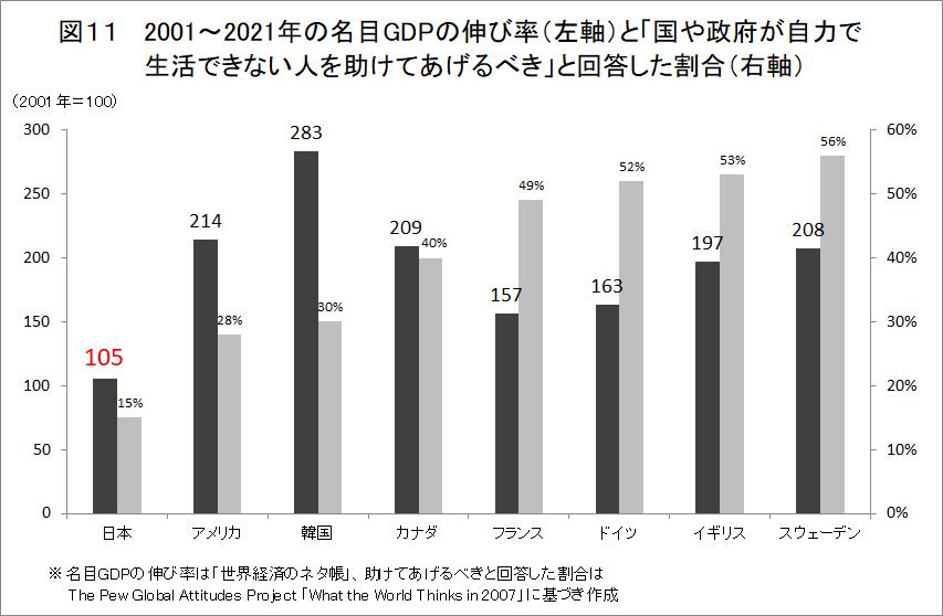 f:id:anti-tax-increase:20210810054836p:plain