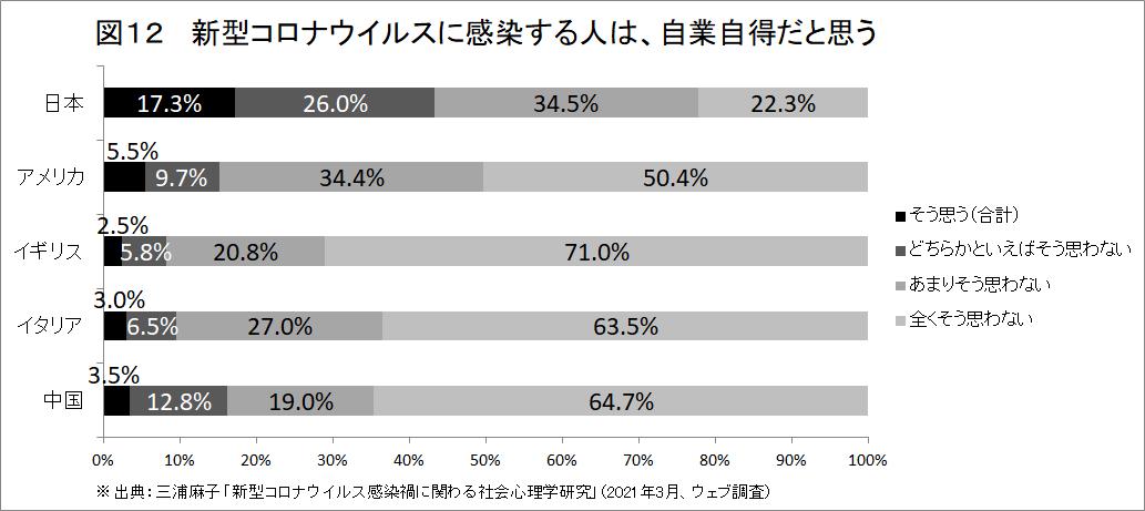 f:id:anti-tax-increase:20210810061006p:plain