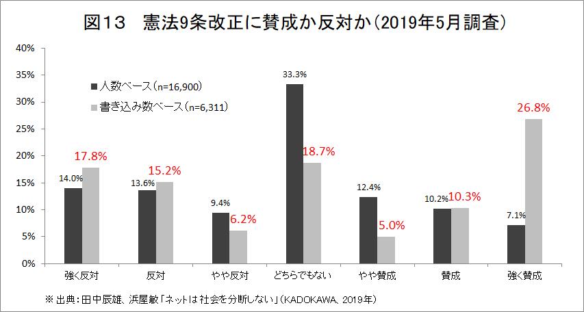 f:id:anti-tax-increase:20210810063816p:plain