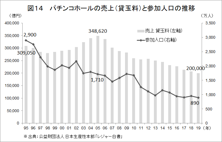 f:id:anti-tax-increase:20210918123734p:plain
