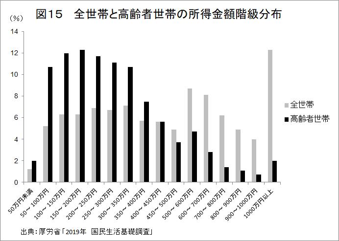 f:id:anti-tax-increase:20210918175748p:plain