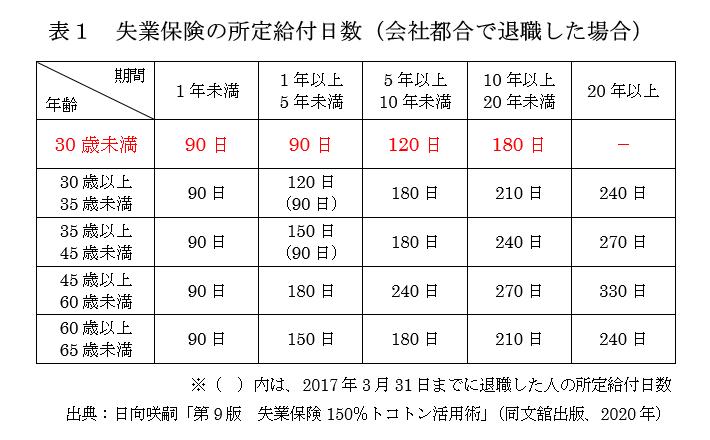 f:id:anti-tax-increase:20210918201042p:plain