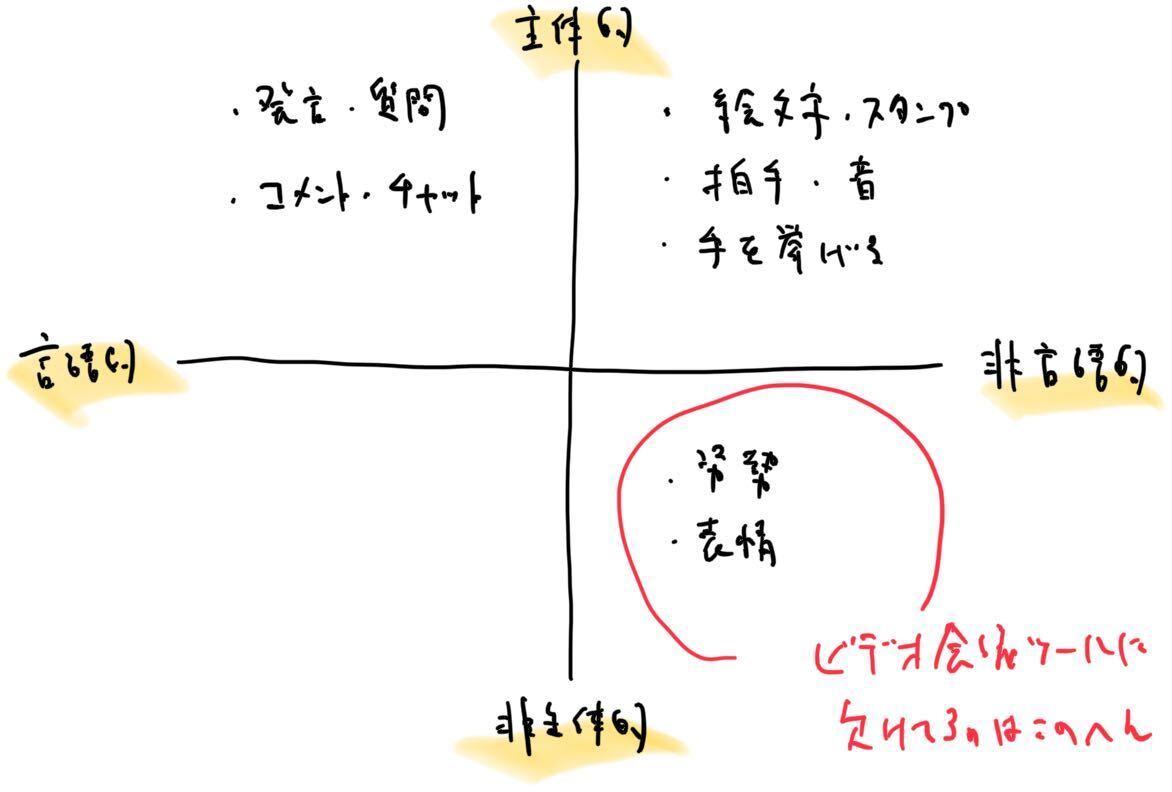 f:id:antipop:20200419220216j:plain