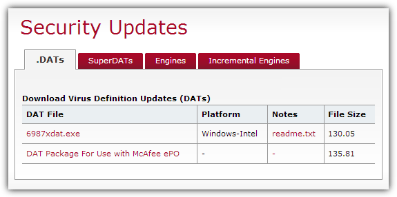Mcafee dats not updating