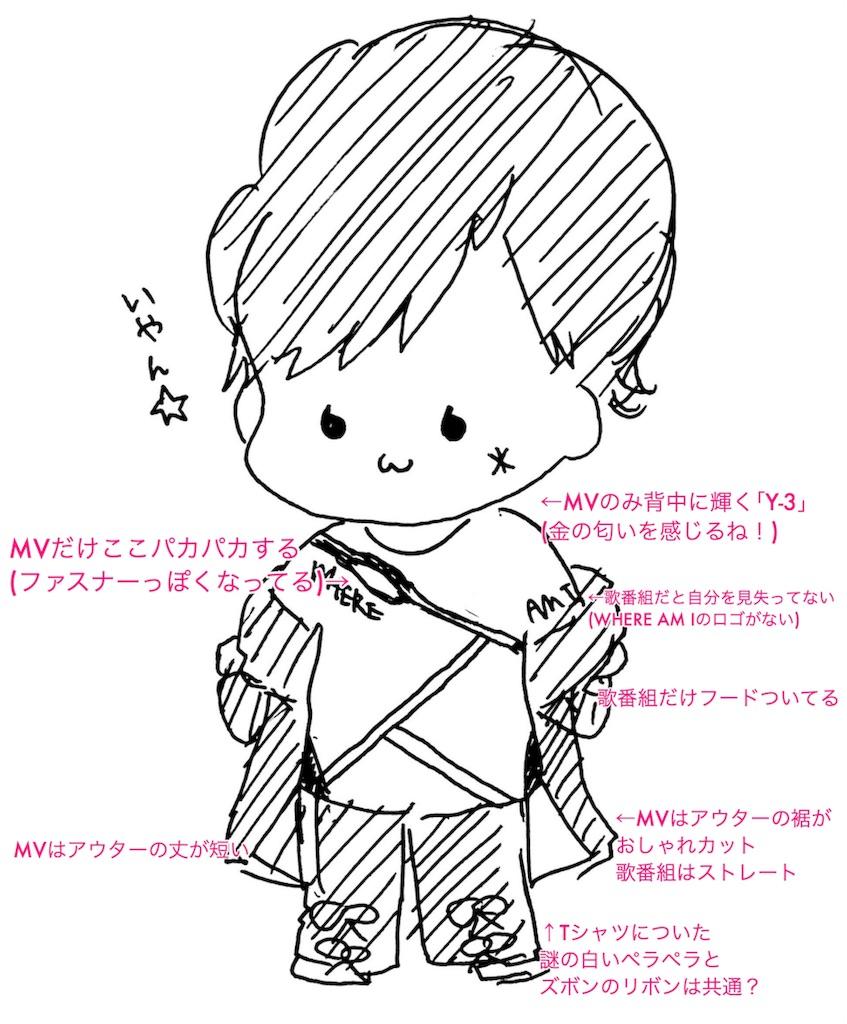 f:id:antsubu:20170914003924j:image