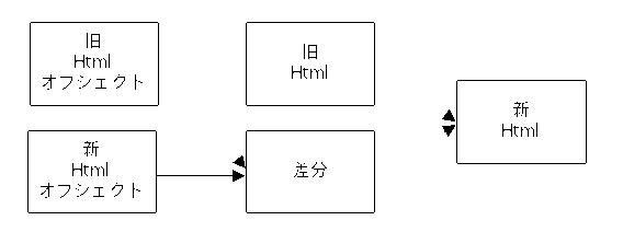 f:id:any-programming:20170122203519p:plain
