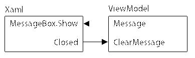 f:id:any-programming:20170206233126p:plain