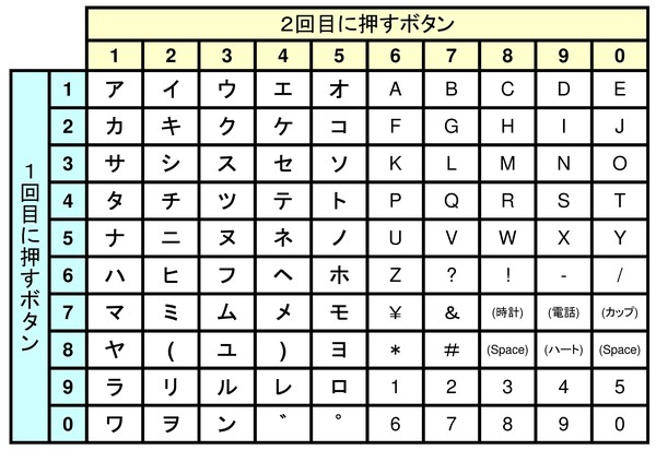 f:id:anyumaru:20170131154421j:plain