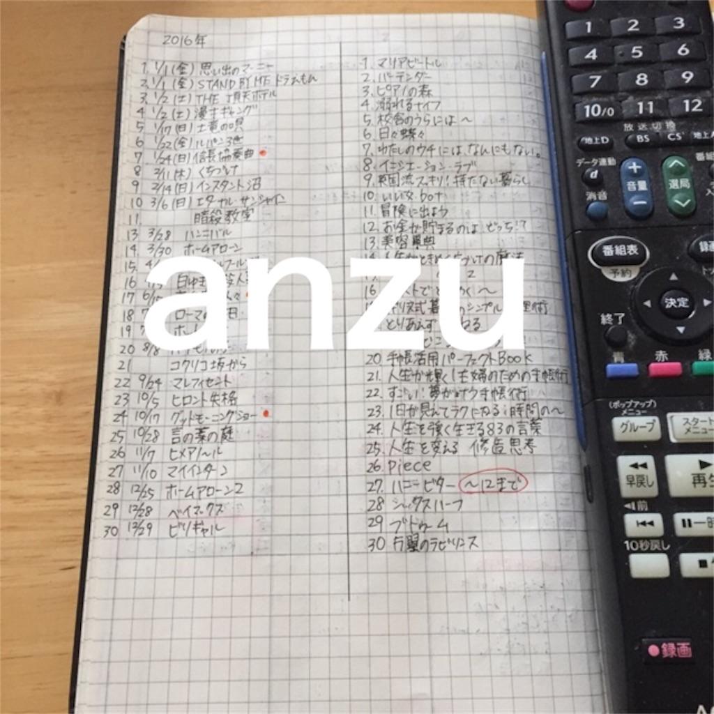 f:id:anzu_apricot:20170403121830j:image