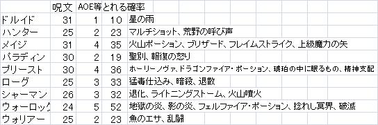 f:id:ao111111111111n:20170403122022p:plain