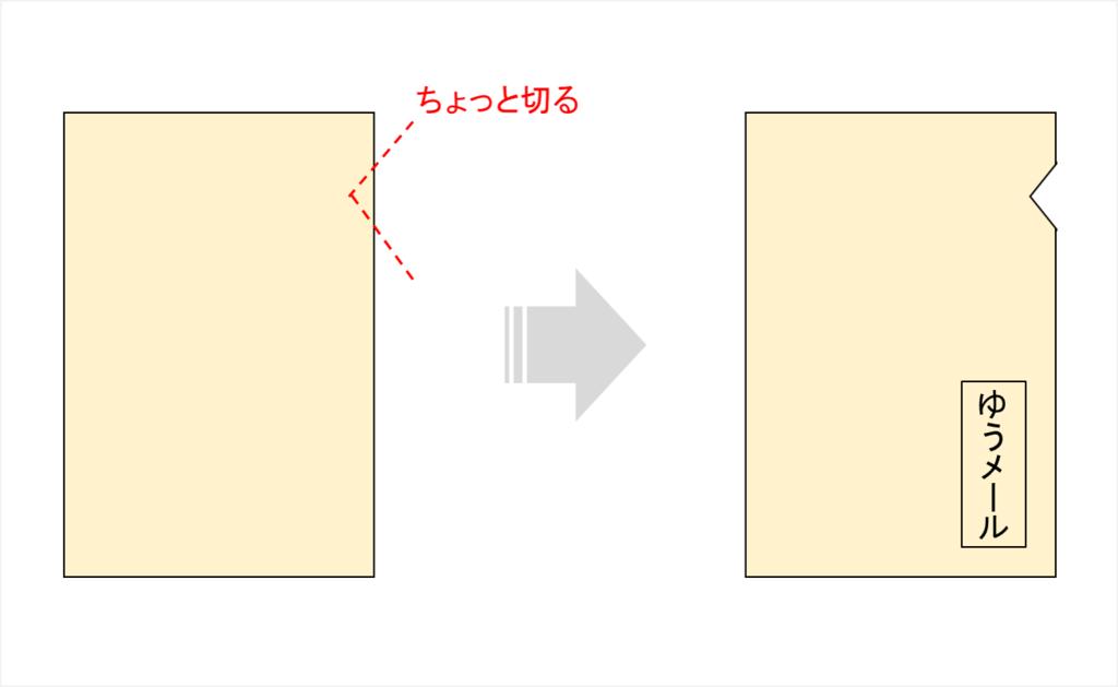 f:id:ao385:20160308143358p:plain
