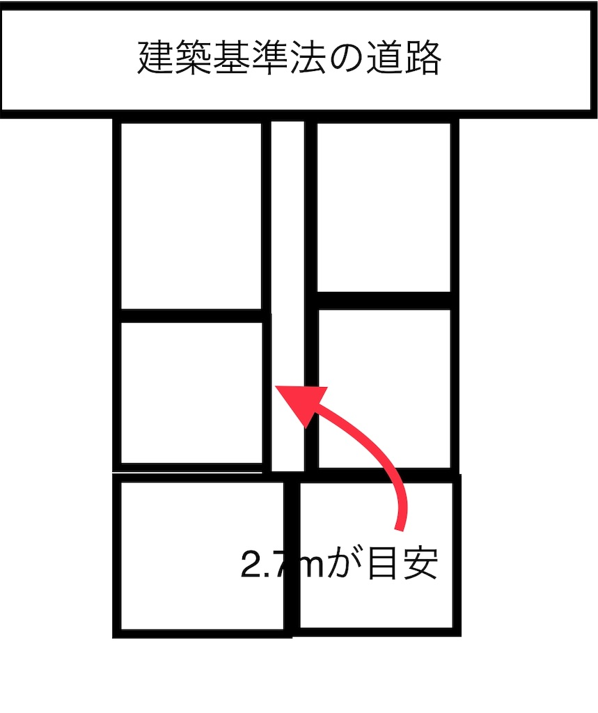 f:id:aoao0501:20190508102351j:image