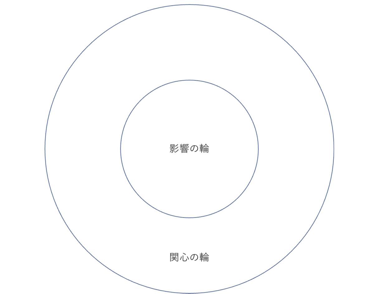 f:id:aoaoblog:20210504232910j:plain