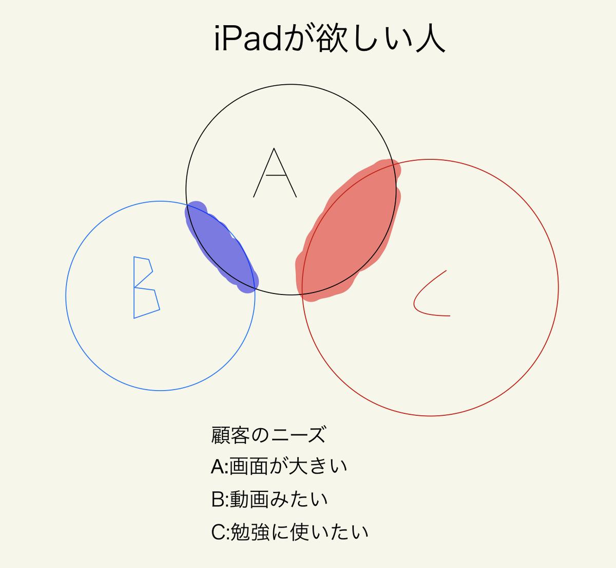 f:id:aoaoblog:20210506185140j:plain