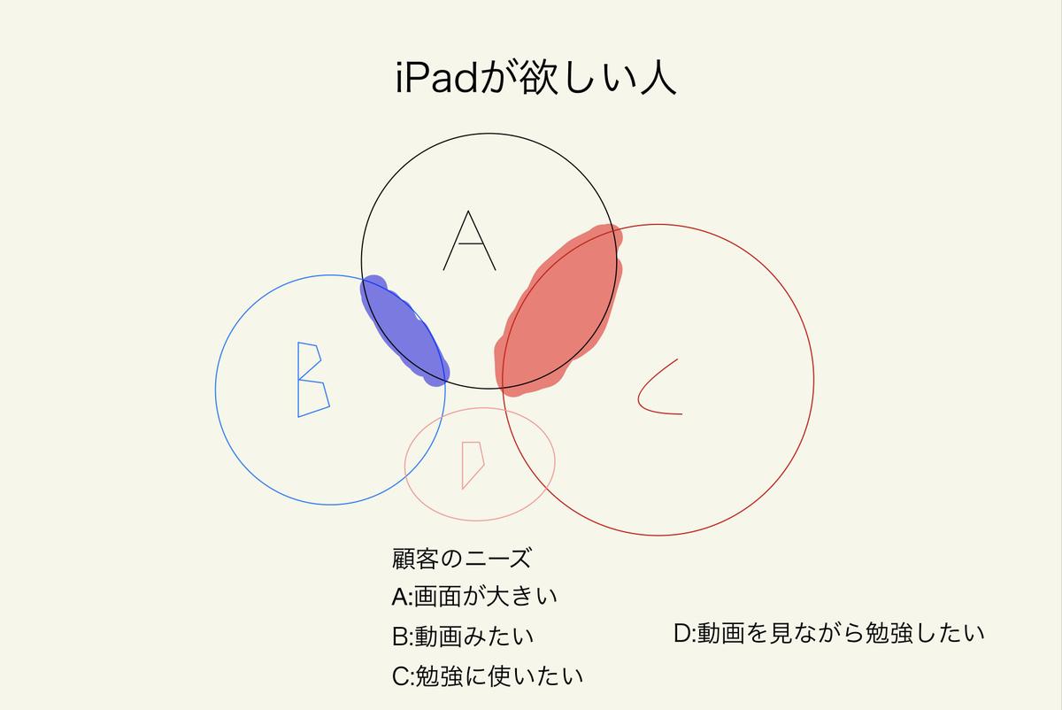 f:id:aoaoblog:20210506191536j:plain