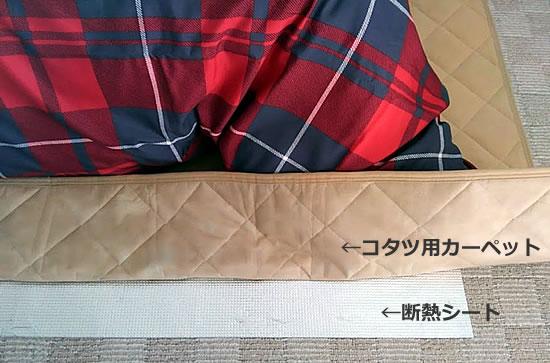 コタツの下に敷く断熱シートとカーペットの写真