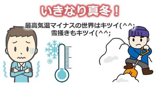 いきなり真冬 最高気温マイナスの世界はキツイ(^^; 雪掻きもキツイ(^^;のタイトル画像