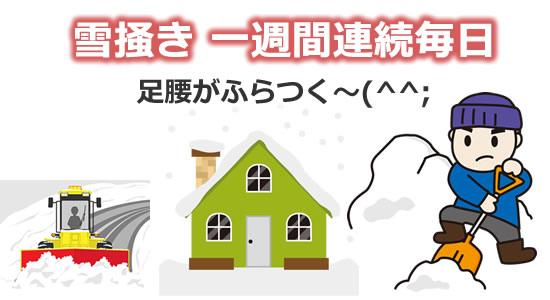 「雪掻き 一週間連続毎日 足腰がふらつく(^^;」のタイトル画像